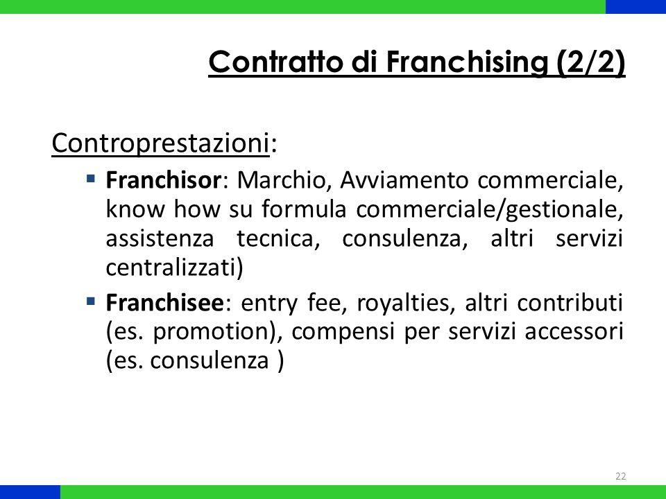 Contratto di Franchising (2/2)