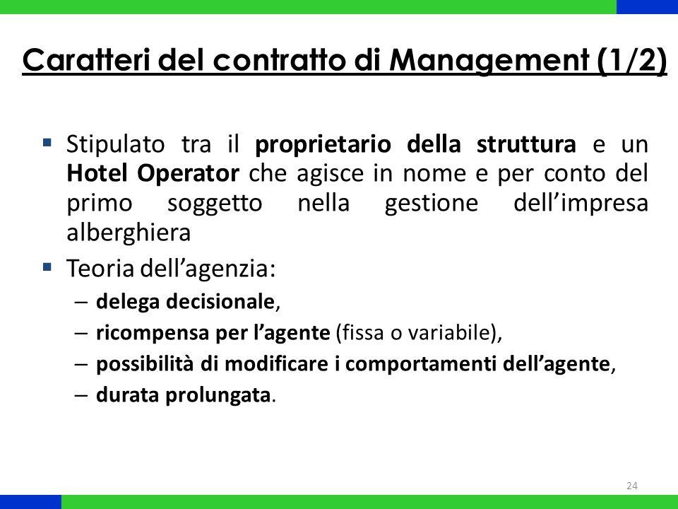 Caratteri del contratto di Management (1/2)