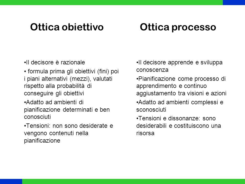 Ottica obiettivo Ottica processo Il decisore è razionale