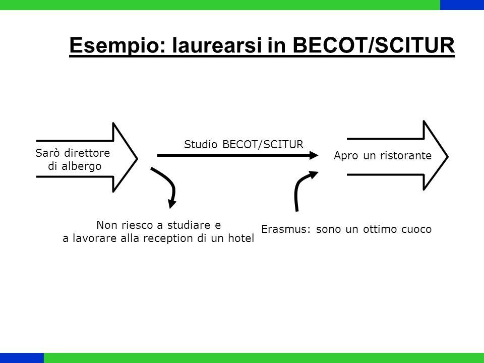 Esempio: laurearsi in BECOT/SCITUR