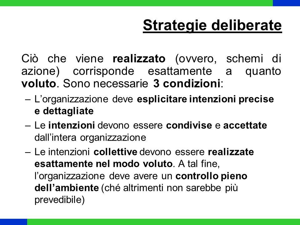 Strategie deliberate Ciò che viene realizzato (ovvero, schemi di azione) corrisponde esattamente a quanto voluto. Sono necessarie 3 condizioni: