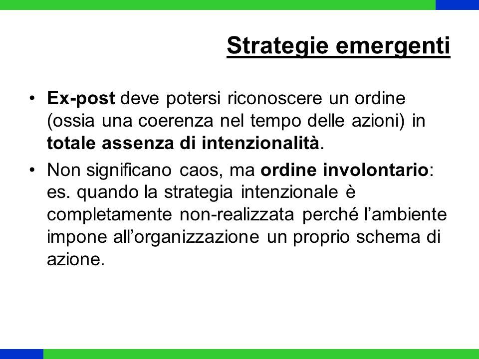 Strategie emergenti Ex-post deve potersi riconoscere un ordine (ossia una coerenza nel tempo delle azioni) in totale assenza di intenzionalità.