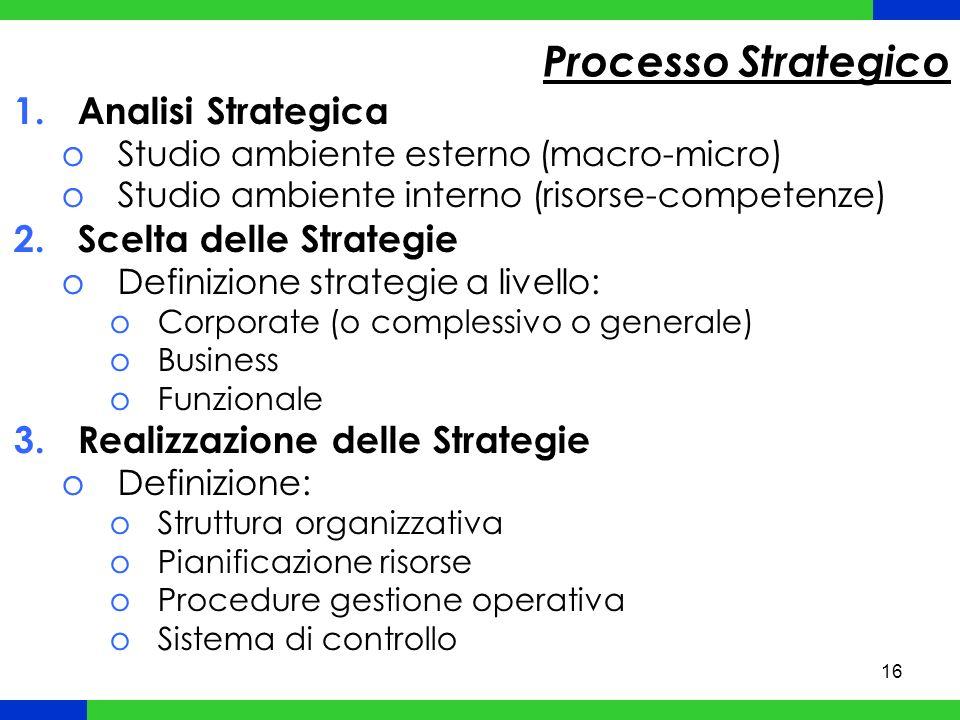 Processo Strategico Analisi Strategica Scelta delle Strategie