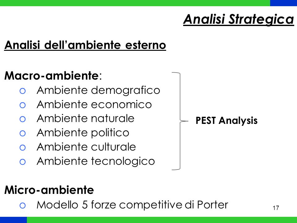 Analisi Strategica Analisi dell'ambiente esterno Macro-ambiente: