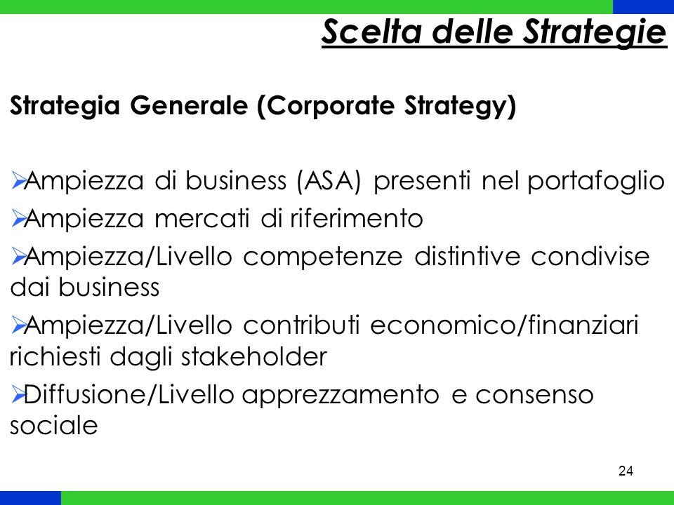 Scelta delle Strategie