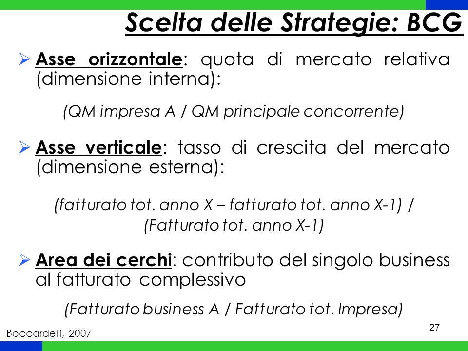 Scelta delle Strategie: BCG