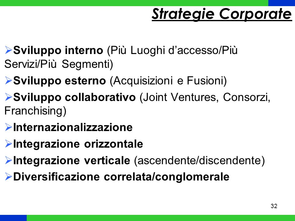 Strategie Corporate Sviluppo interno (Più Luoghi d'accesso/Più Servizi/Più Segmenti) Sviluppo esterno (Acquisizioni e Fusioni)