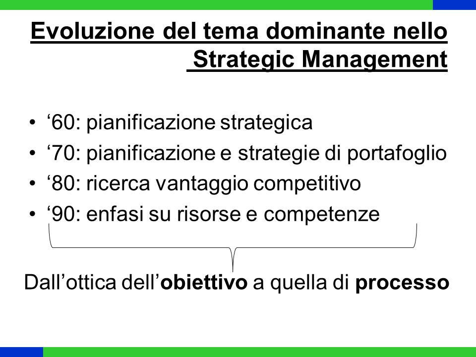 Evoluzione del tema dominante nello Strategic Management