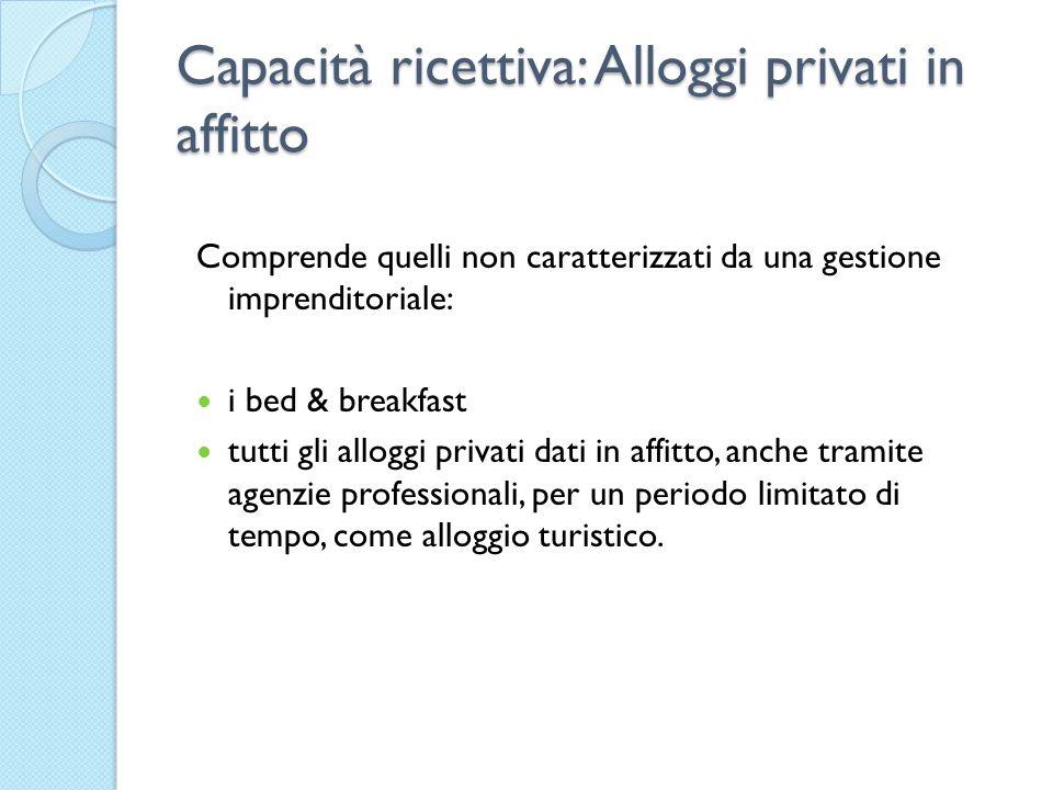Capacità ricettiva: Alloggi privati in affitto