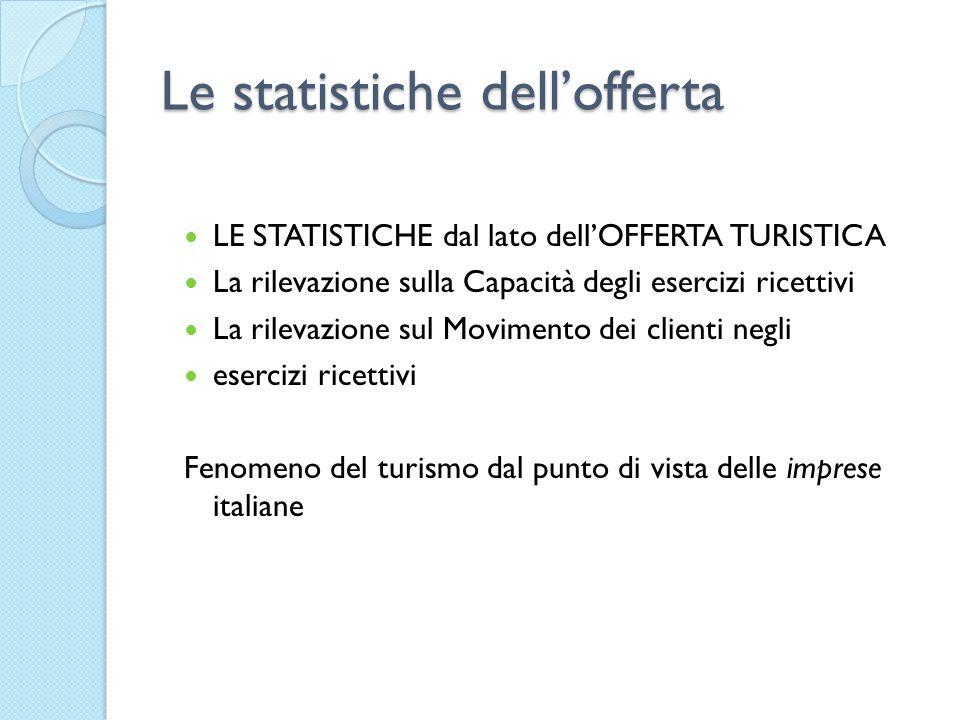 Le statistiche dell'offerta