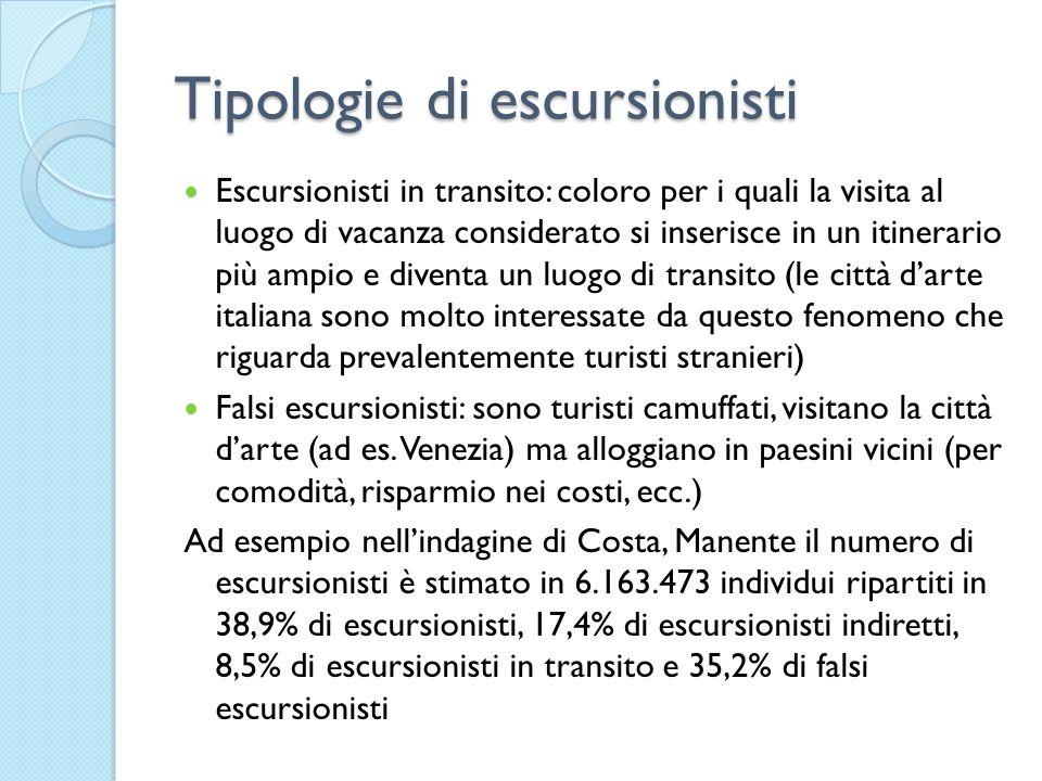 Tipologie di escursionisti
