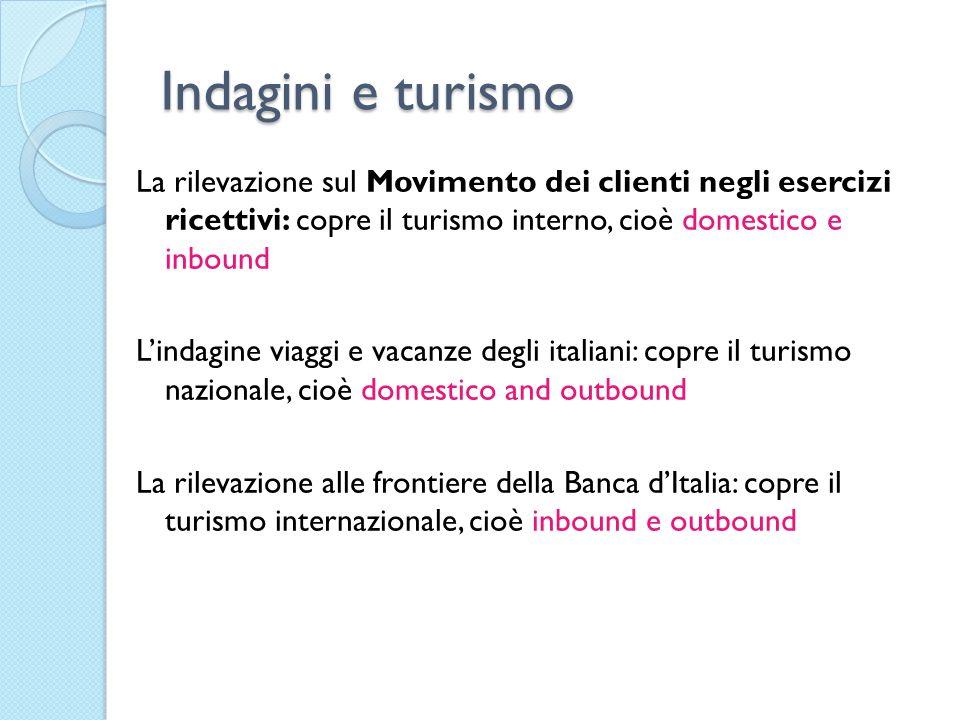 Indagini e turismo La rilevazione sul Movimento dei clienti negli esercizi ricettivi: copre il turismo interno, cioè domestico e inbound.