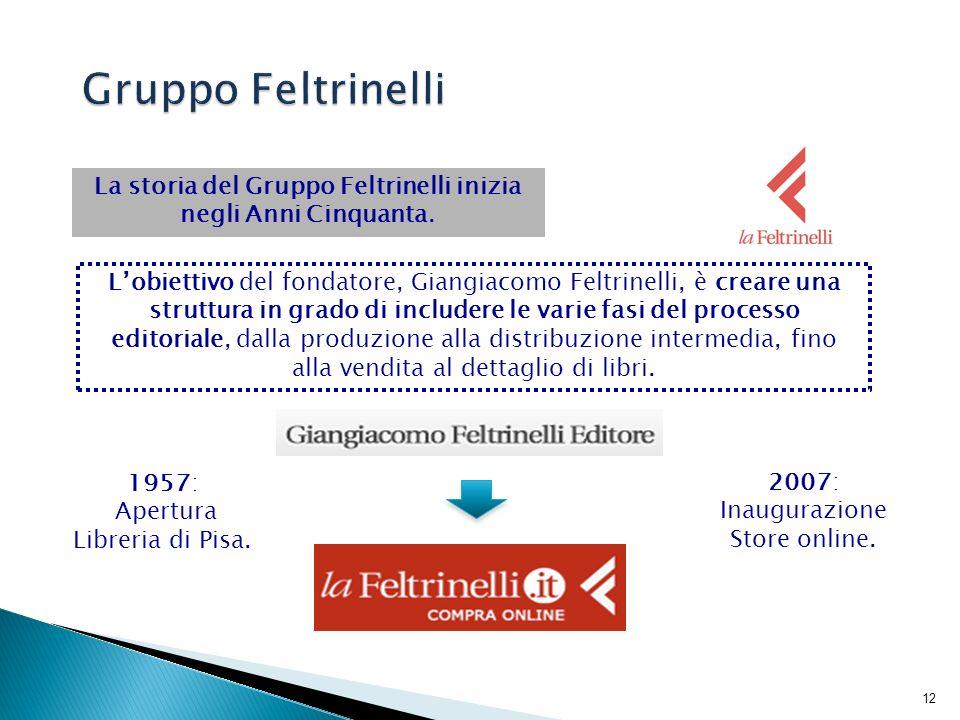 Gruppo FeltrinelliLa storia del Gruppo Feltrinelli inizia negli Anni Cinquanta.