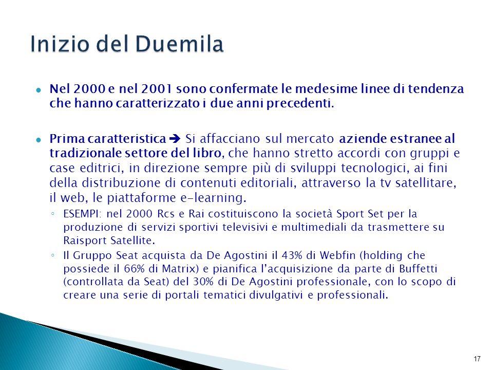 Inizio del DuemilaNel 2000 e nel 2001 sono confermate le medesime linee di tendenza che hanno caratterizzato i due anni precedenti.