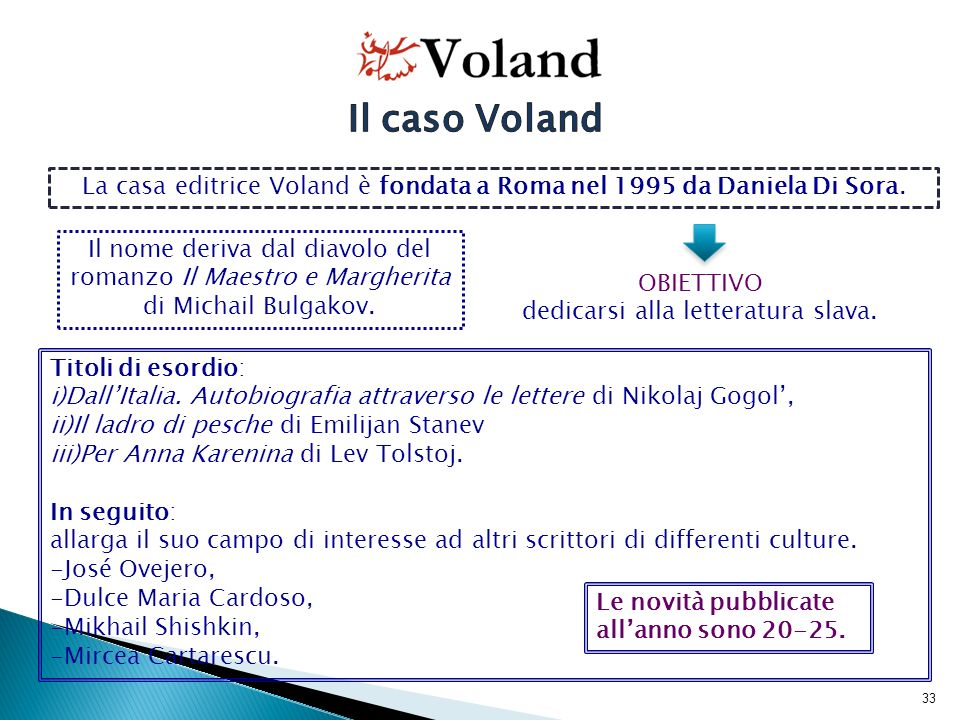 Il caso VolandLa casa editrice Voland è fondata a Roma nel 1995 da Daniela Di Sora. OBIETTIVO. dedicarsi alla letteratura slava.