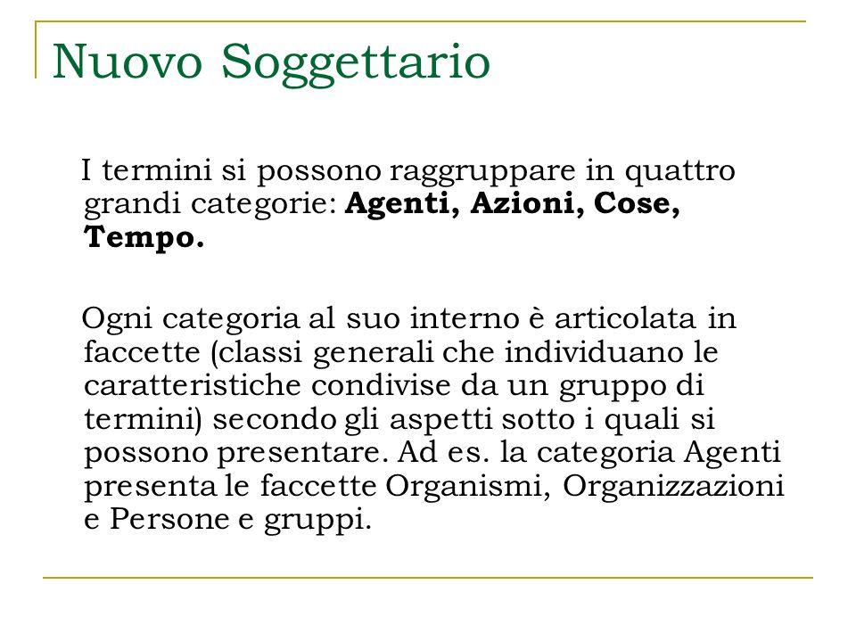Nuovo Soggettario I termini si possono raggruppare in quattro grandi categorie: Agenti, Azioni, Cose, Tempo.