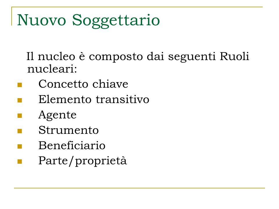 Nuovo Soggettario Il nucleo è composto dai seguenti Ruoli nucleari: