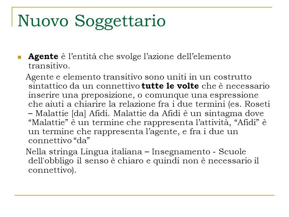 Nuovo SoggettarioAgente è l'entità che svolge l'azione dell'elemento transitivo.
