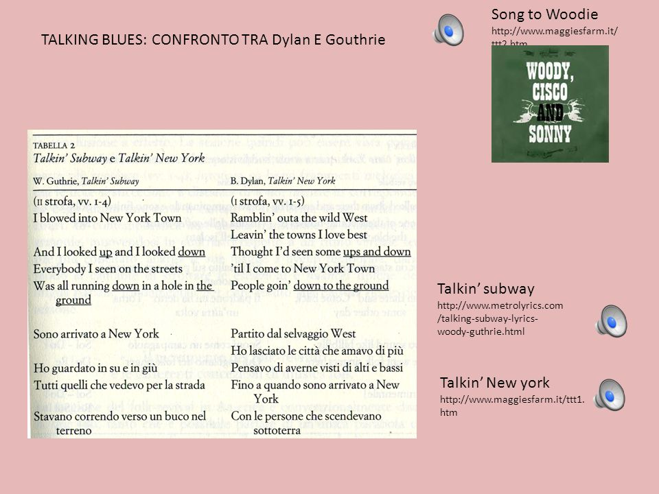 TALKING BLUES: CONFRONTO TRA Dylan E Gouthrie