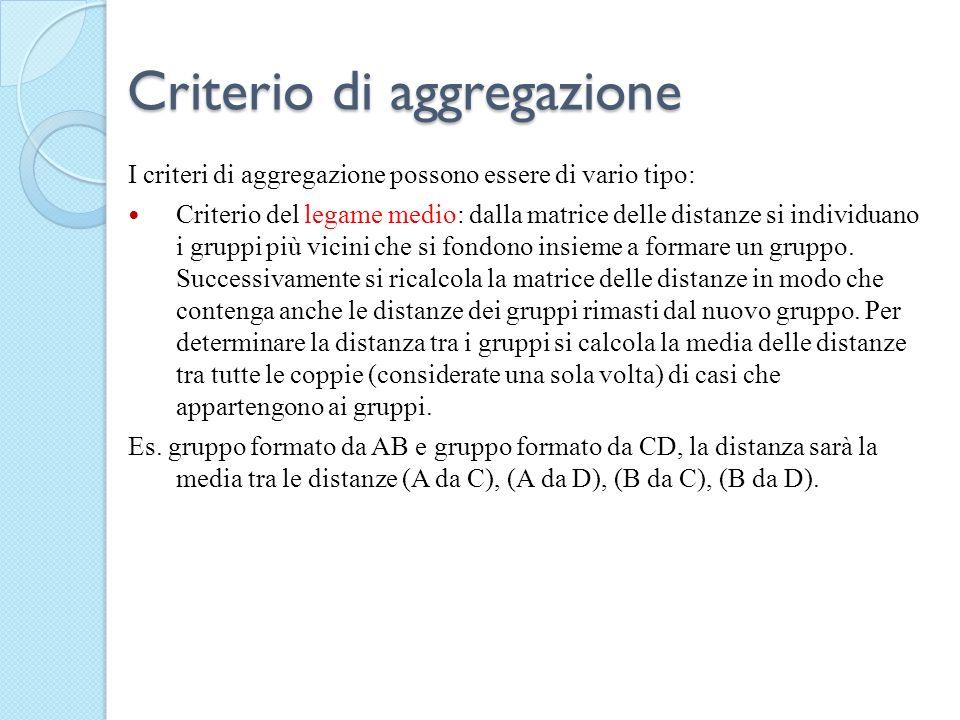Criterio di aggregazione