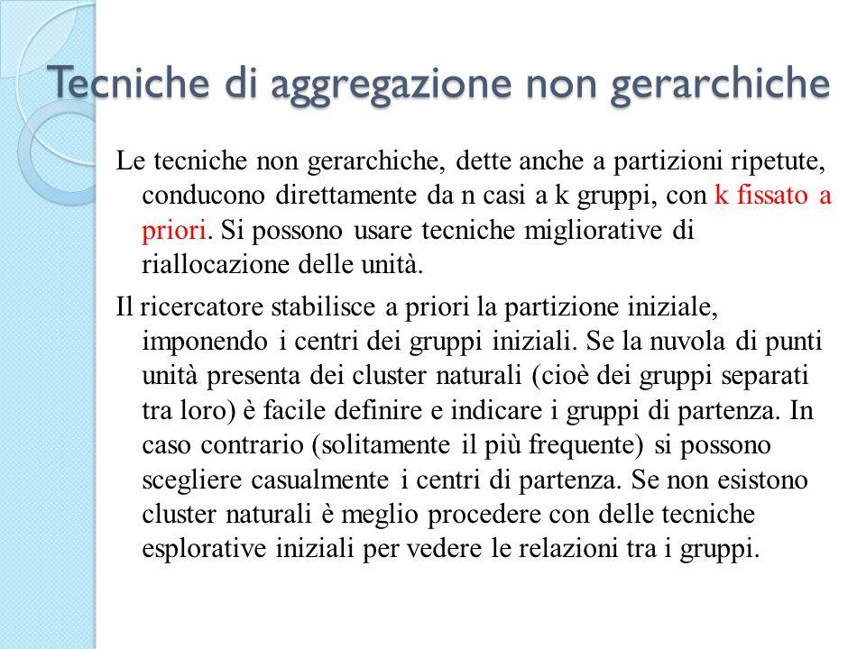 Tecniche di aggregazione non gerarchiche