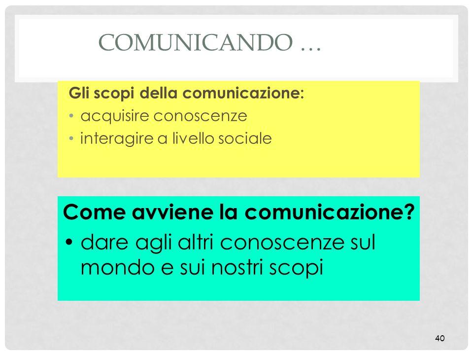 Comunicando … Come avviene la comunicazione