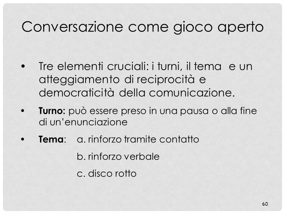 Conversazione come gioco aperto