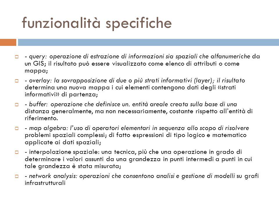 funzionalità specifiche