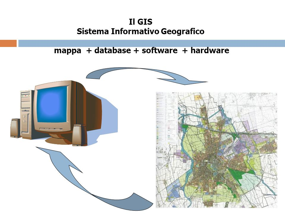 Sistema Informativo Geografico mappa + database + software + hardware