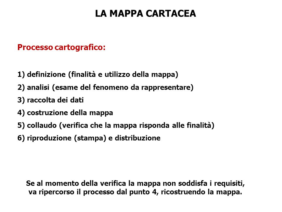 LA MAPPA CARTACEA Processo cartografico: