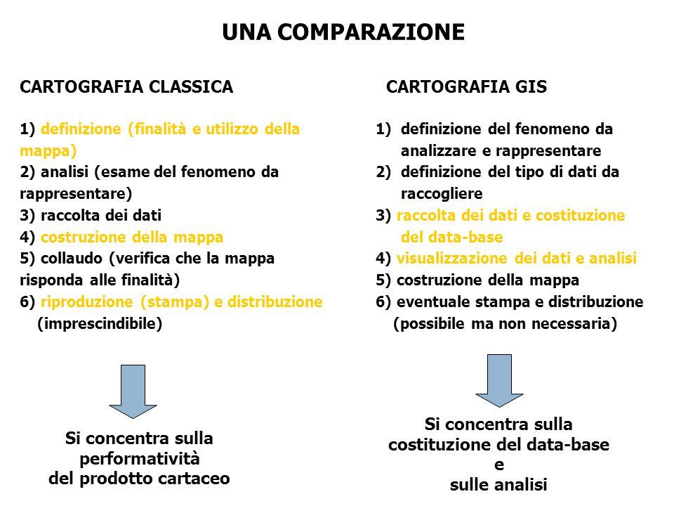 UNA COMPARAZIONE CARTOGRAFIA CLASSICA CARTOGRAFIA GIS