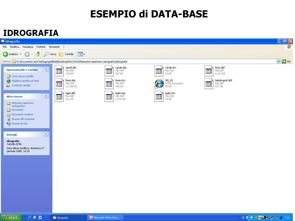 ESEMPIO di DATA-BASE IDROGRAFIA
