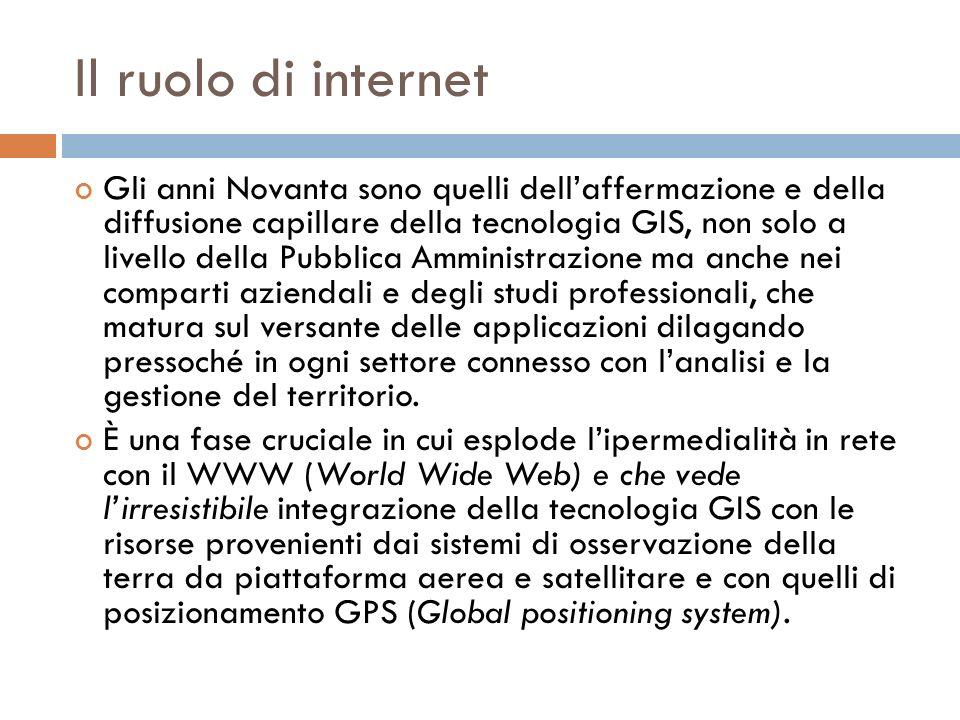 Il ruolo di internet