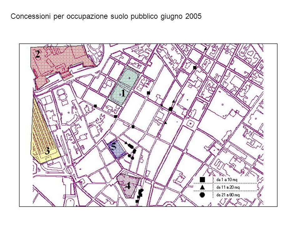 Concessioni per occupazione suolo pubblico giugno 2005