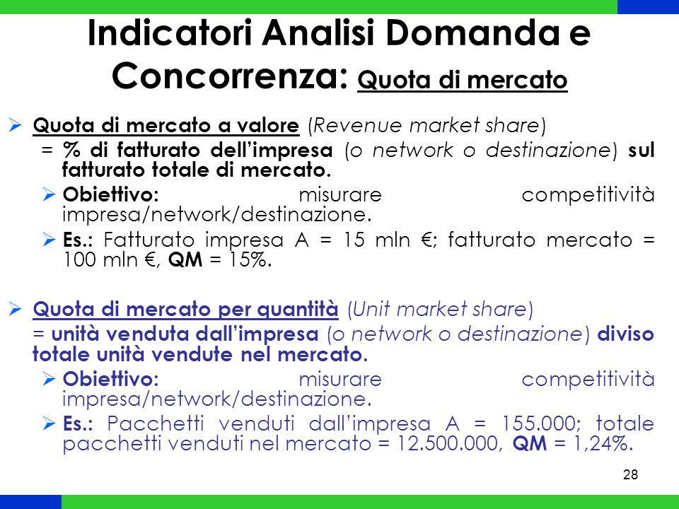 Indicatori Analisi Domanda e Concorrenza: Quota di mercato