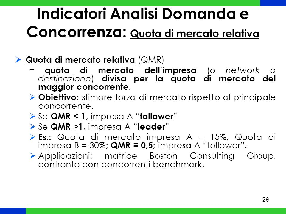 Indicatori Analisi Domanda e Concorrenza: Quota di mercato relativa