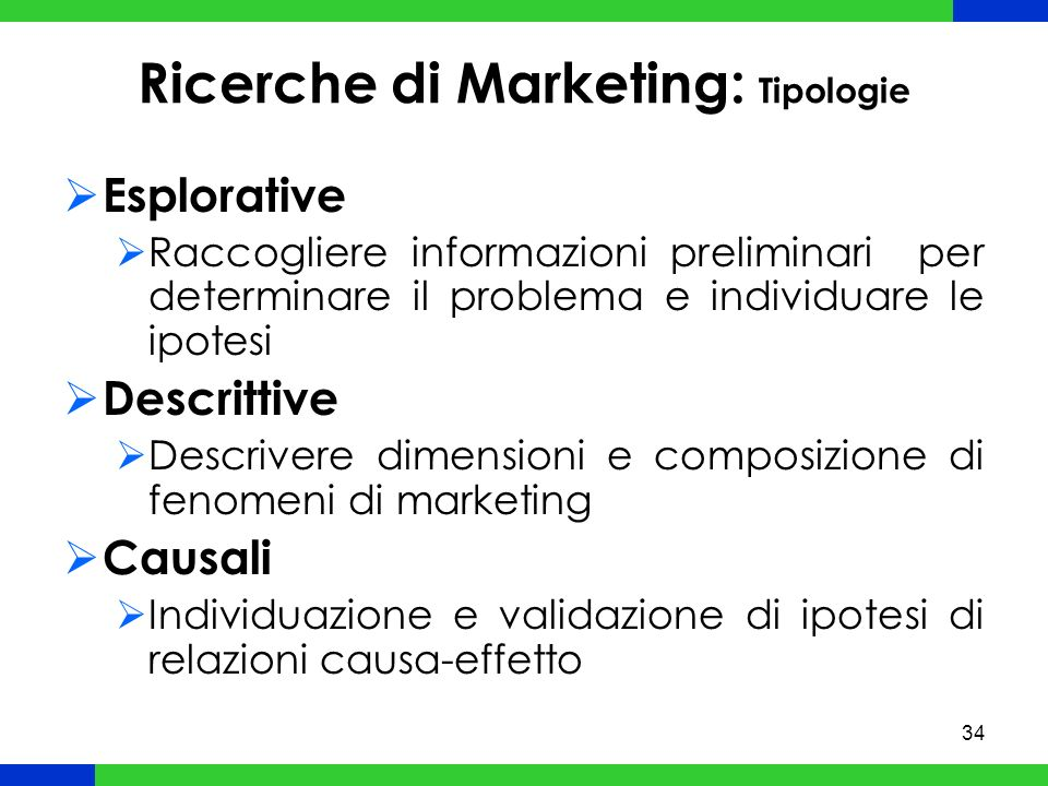 Ricerche di Marketing: Tipologie