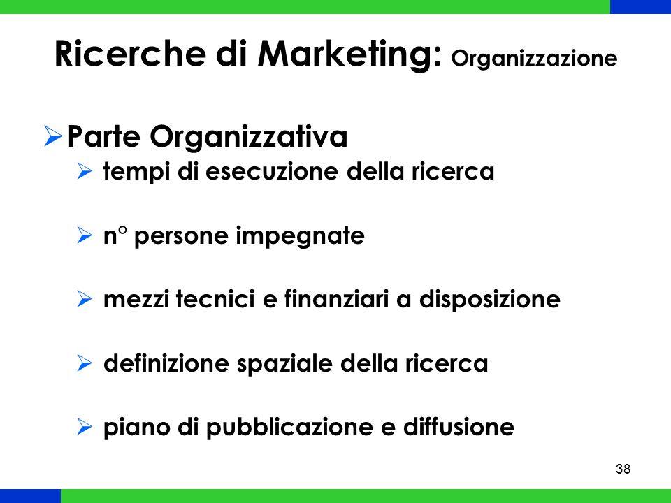 Ricerche di Marketing: Organizzazione