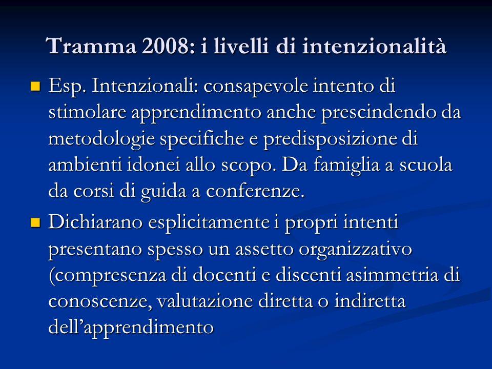 Tramma 2008: i livelli di intenzionalità