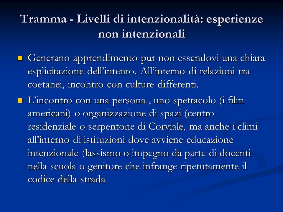 Tramma - Livelli di intenzionalità: esperienze non intenzionali