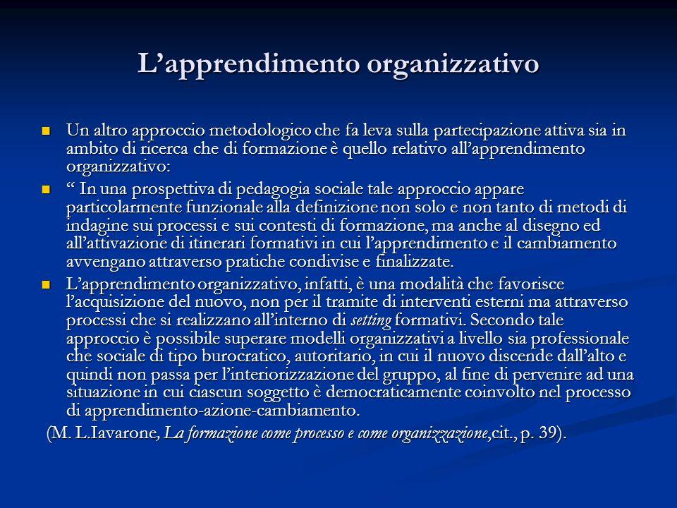L'apprendimento organizzativo