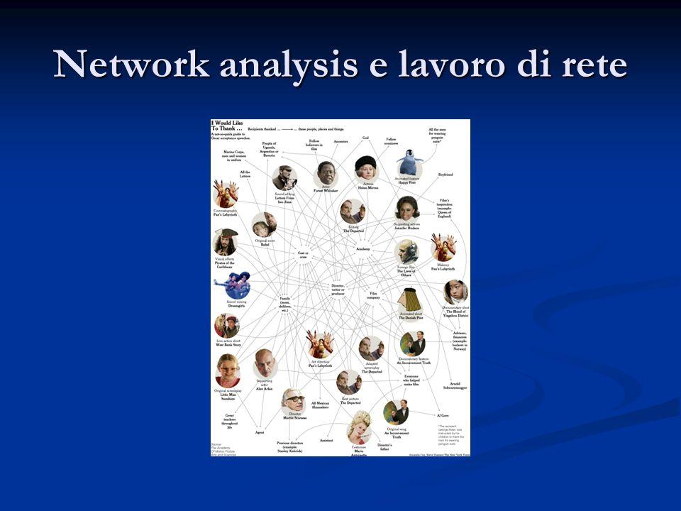 Network analysis e lavoro di rete