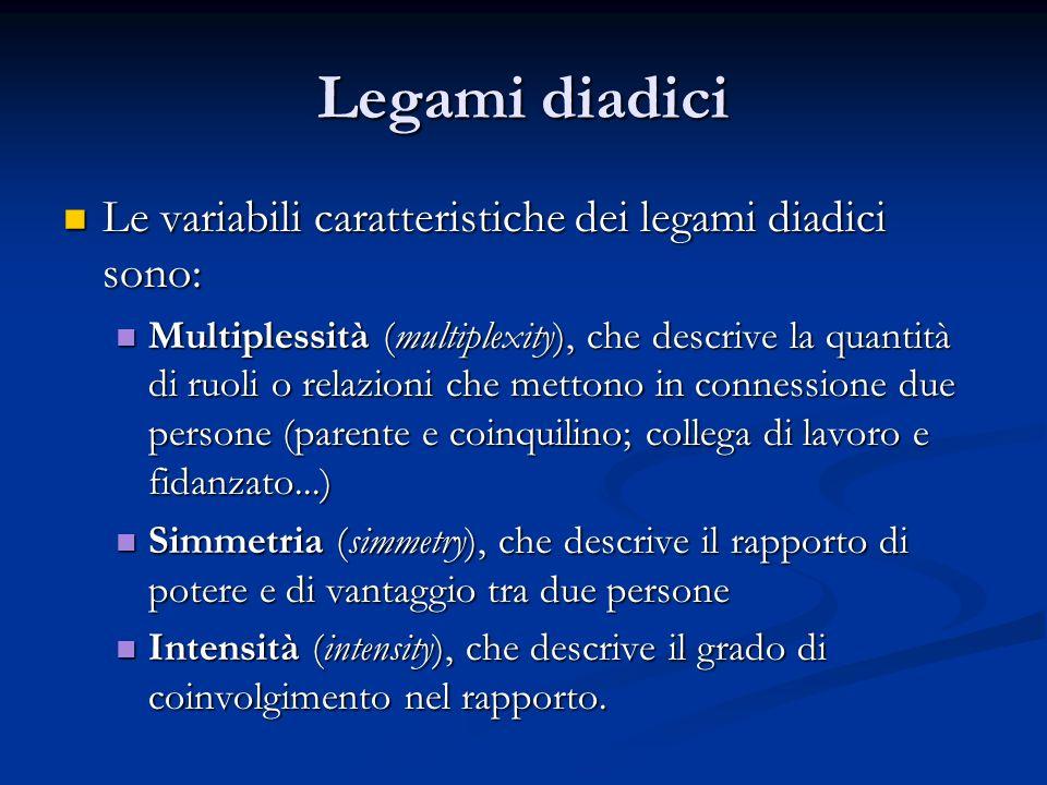Legami diadici Le variabili caratteristiche dei legami diadici sono:
