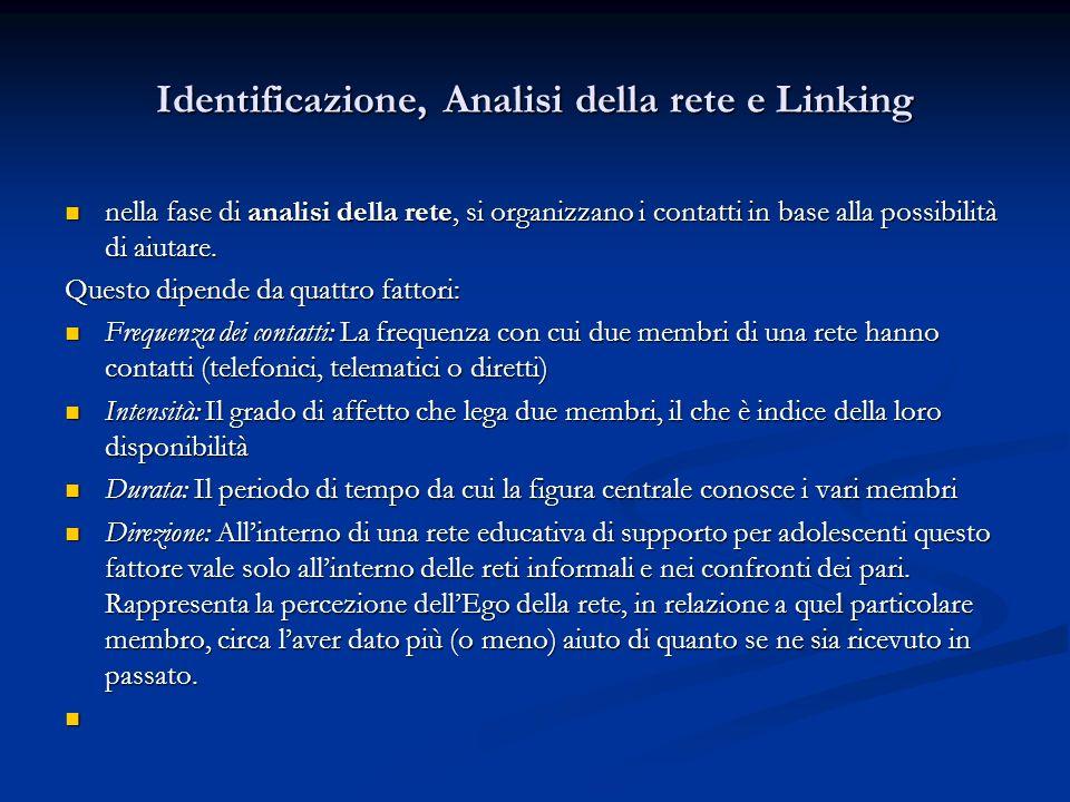 Identificazione, Analisi della rete e Linking