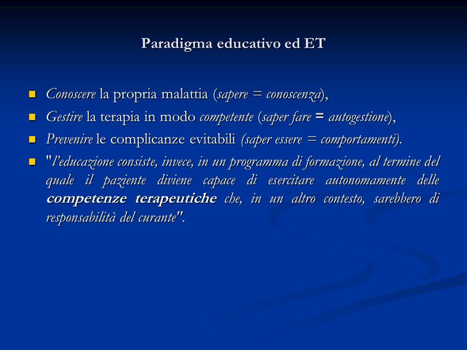 Paradigma educativo ed ET