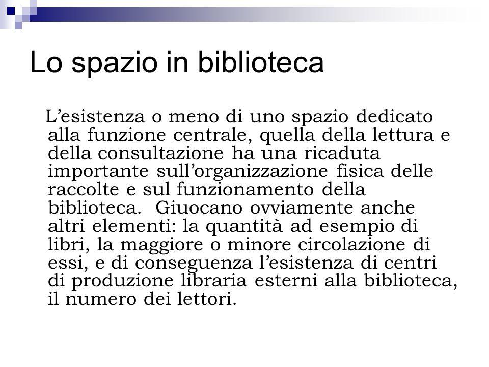 Lo spazio in biblioteca