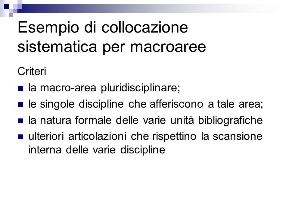 Esempio di collocazione sistematica per macroaree