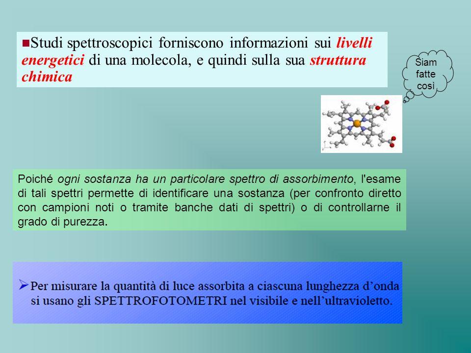 Studi spettroscopici forniscono informazioni sui livelli energetici di una molecola, e quindi sulla sua struttura chimica
