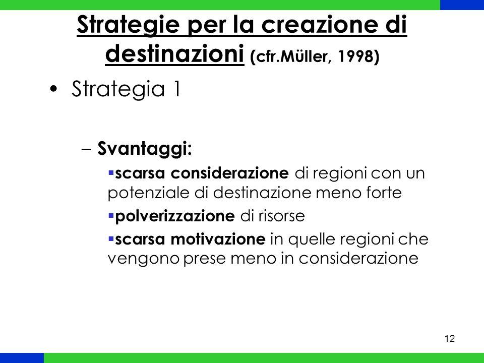 Strategie per la creazione di destinazioni (cfr.Müller, 1998)