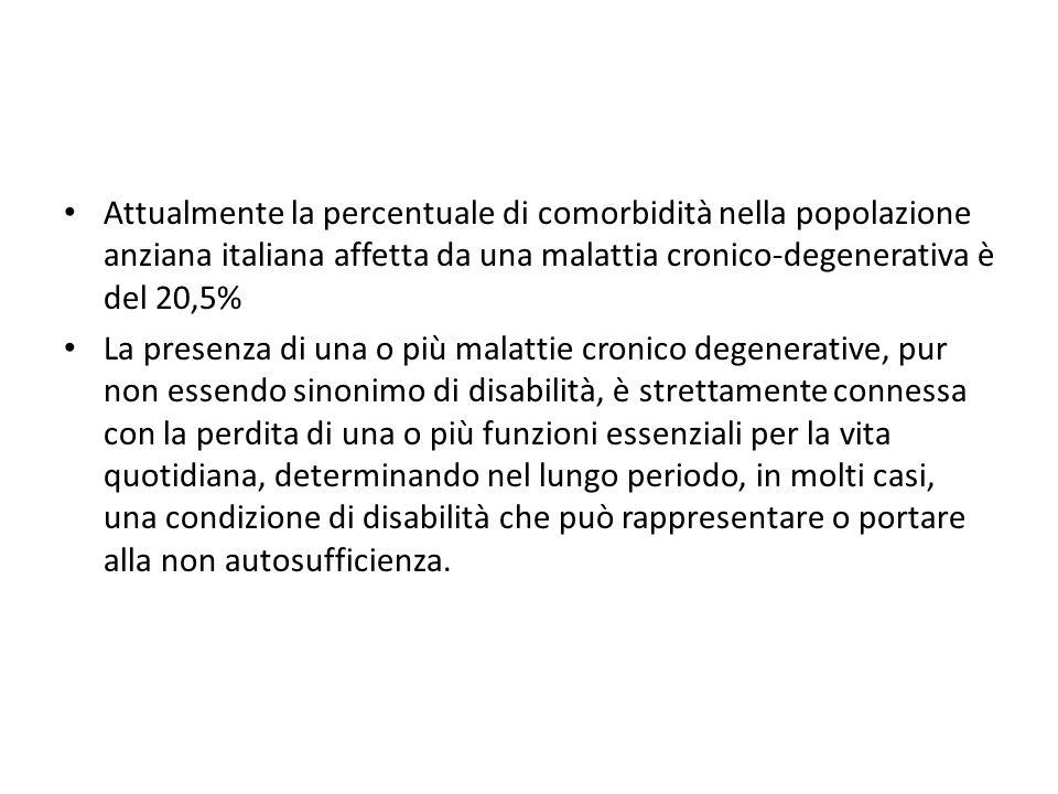 Attualmente la percentuale di comorbidità nella popolazione anziana italiana affetta da una malattia cronico-degenerativa è del 20,5%